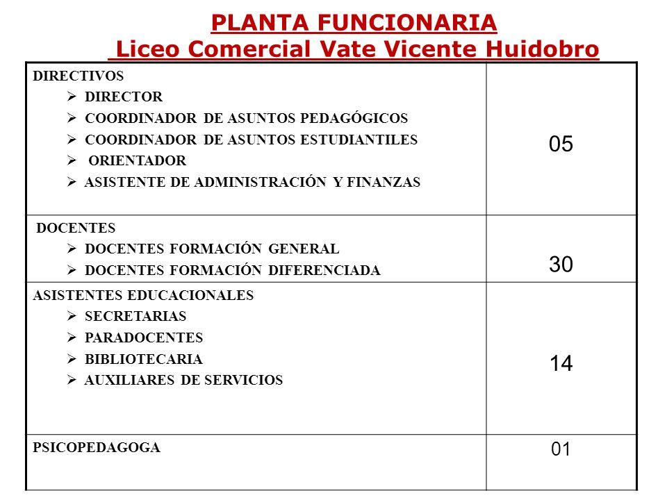 PLANTA FUNCIONARIA Liceo Comercial Vate Vicente Huidobro