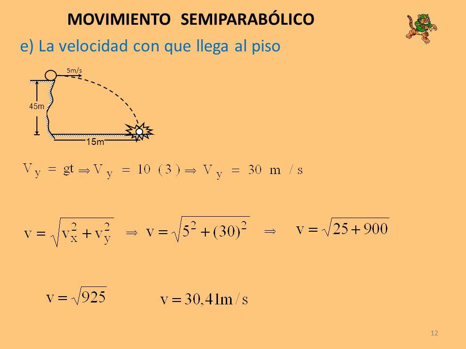 MOVIMIENTO SEMIPARABÓLICO e) La velocidad con que llega al piso