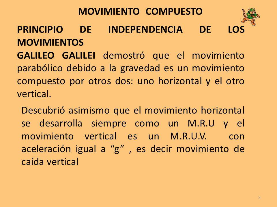 MOVIMIENTO COMPUESTO PRINCIPIO DE INDEPENDENCIA DE LOS MOVIMIENTOS.