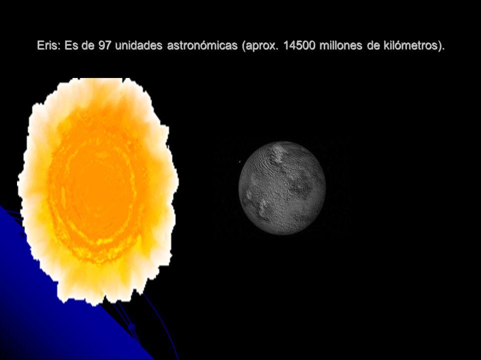Eris: Es de 97 unidades astronómicas (aprox
