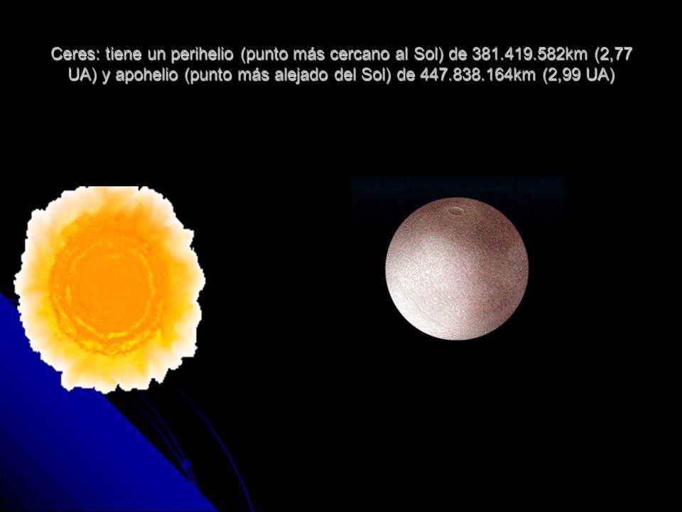Ceres: tiene un perihelio (punto más cercano al Sol) de 381. 419