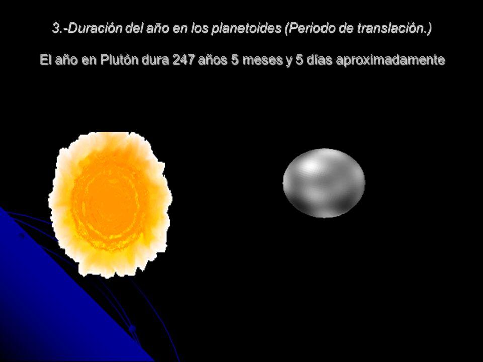 3. -Duración del año en los planetoides (Periodo de translación