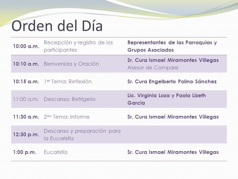 Orden del Día 10:00 a.m. Recepción y registro de los participantes