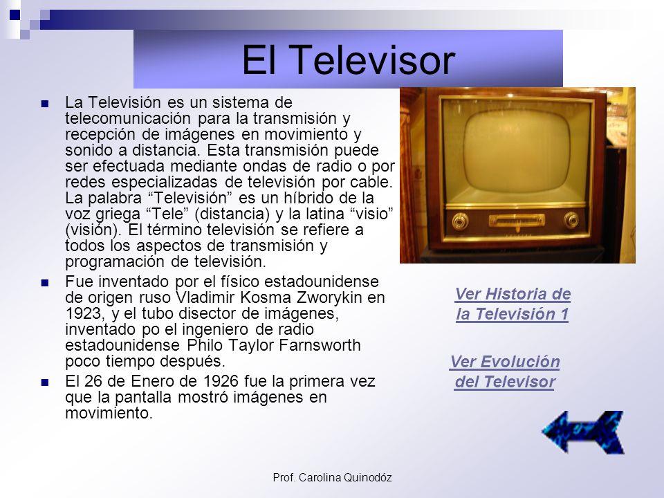 Ver Historia de la Televisión 1 Ver Evolución del Televisor