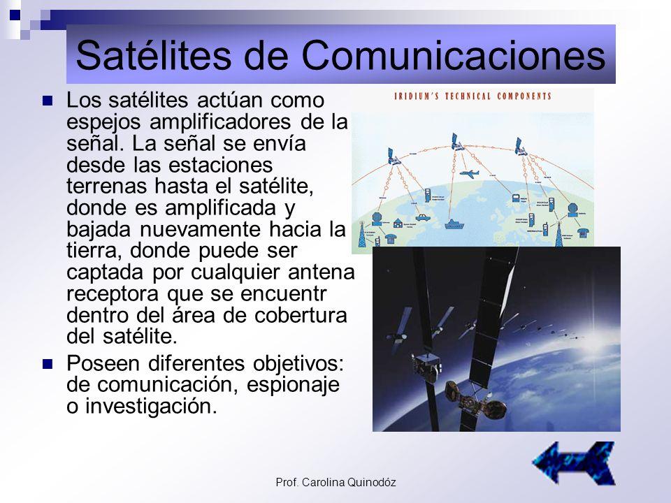Satélites de Comunicaciones
