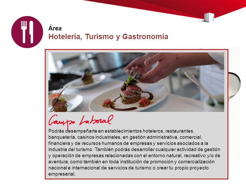 Hotelería, Turismo y Gastronomía