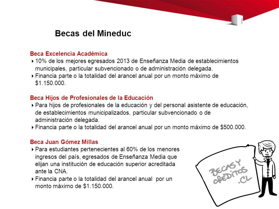 Becas del Mineduc Beca Excelencia Académica