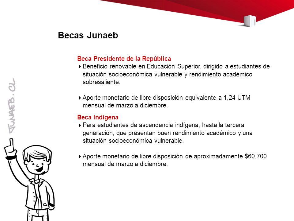 Becas Junaeb Beca Presidente de la República