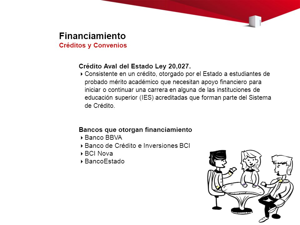 Financiamiento Créditos y Convenios