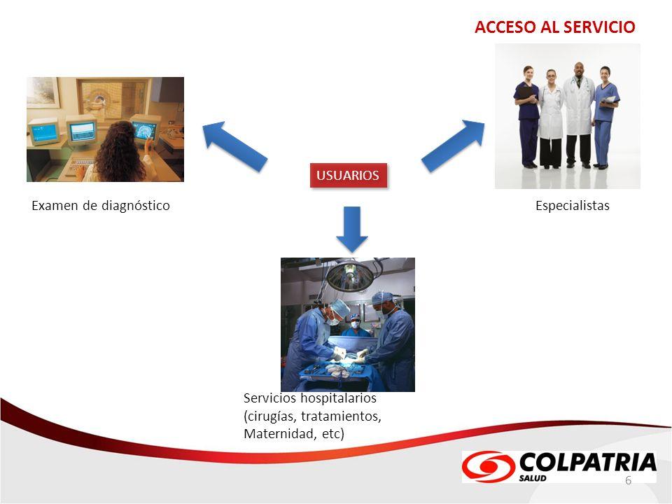 ACCESO AL SERVICIO USUARIOS Examen de diagnóstico Especialistas