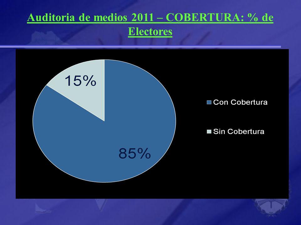 Auditoria de medios 2011 – COBERTURA: % de Electores