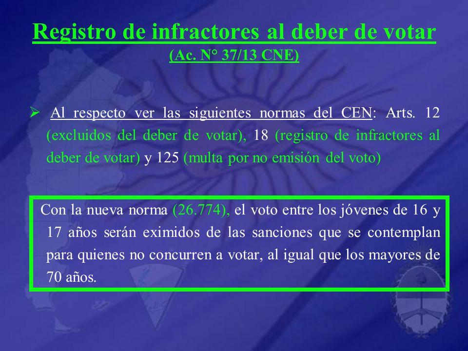 Registro de infractores al deber de votar (Ac. N° 37/13 CNE)