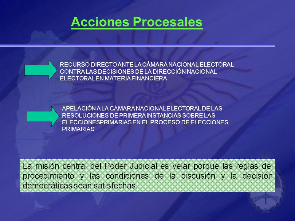 Acciones Procesales RECURSO DIRECTO ANTE LA CÁMARA NACIONAL ELECTORAL. CONTRA LAS DECISIONES DE LA DIRECCIÓN NACIONAL.