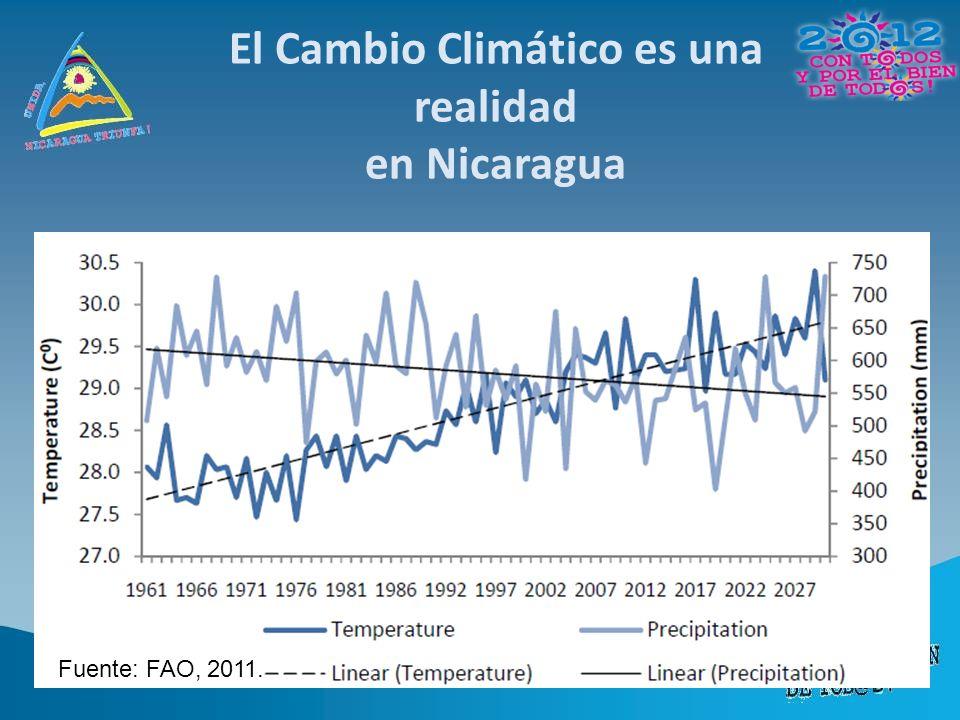 El Cambio Climático es una