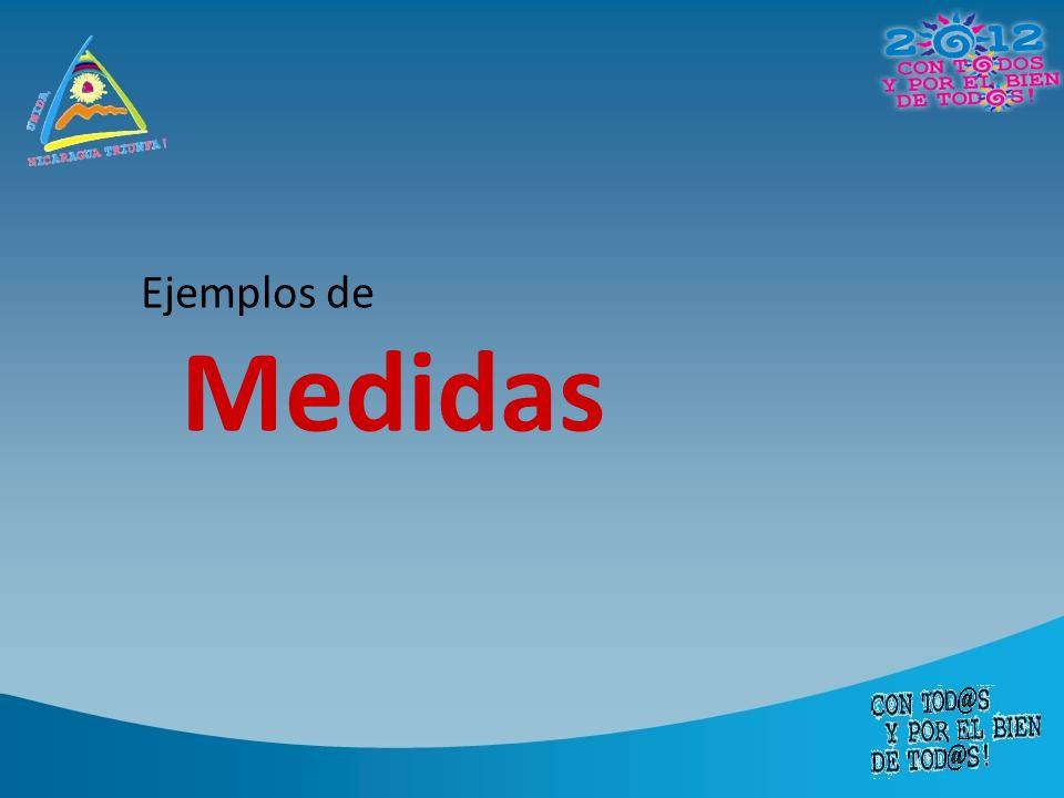 Ejemplos de Medidas