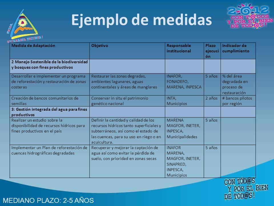 Ejemplo de medidas MEDIANO PLAZO: 2-5 AÑOS Medida de Adaptación