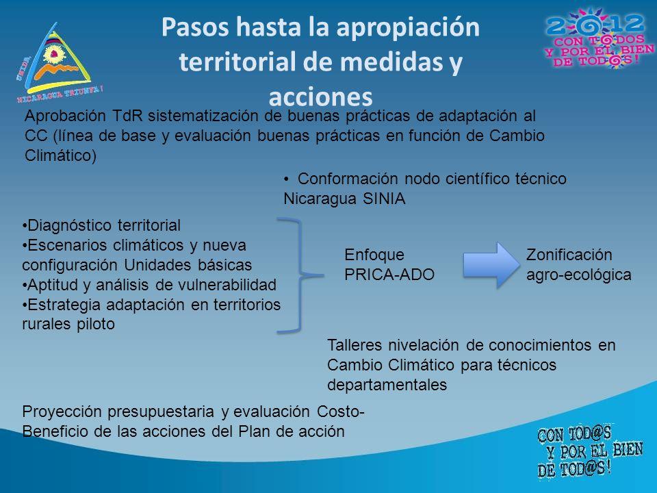 Pasos hasta la apropiación territorial de medidas y acciones