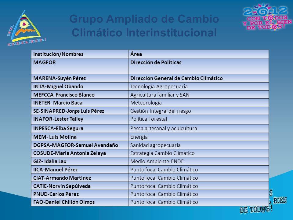 Grupo Ampliado de Cambio Climático Interinstitucional