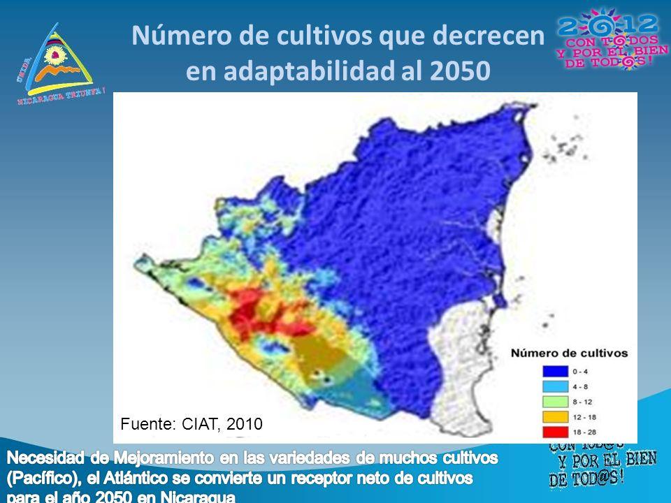 Número de cultivos que decrecen en adaptabilidad al 2050