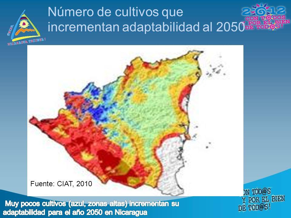 Número de cultivos que incrementan adaptabilidad al 2050