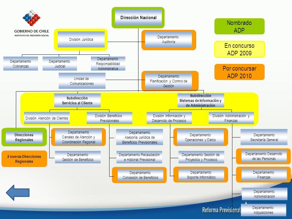 Sistemas de Información y 2 nuevas Direcciones Regionales