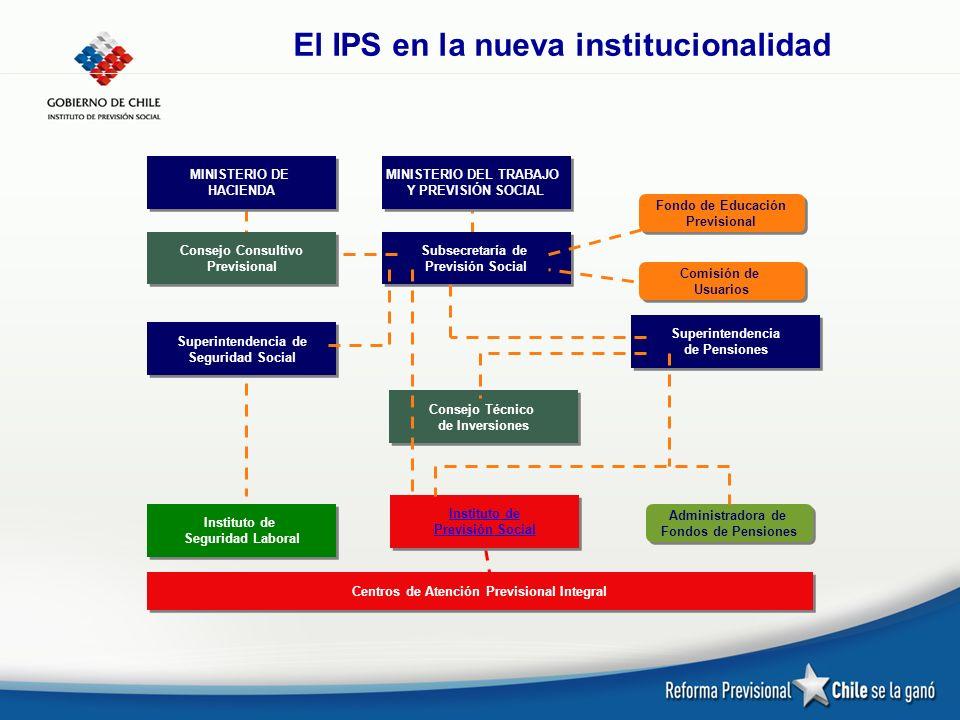 El IPS en la nueva institucionalidad