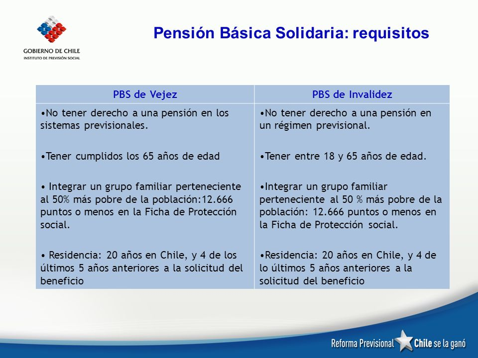 Pensión Básica Solidaria: requisitos