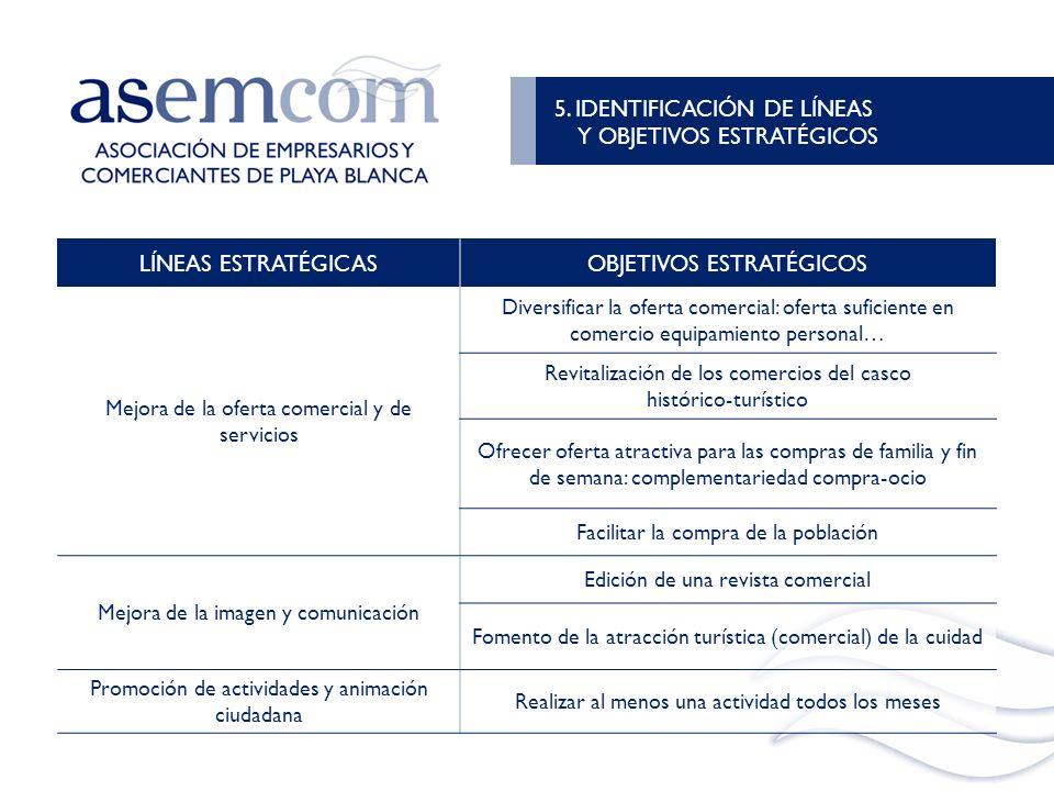 5. IDENTIFICACIÓN DE LÍNEAS Y OBJETIVOS ESTRATÉGICOS