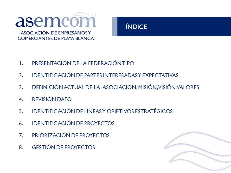 ÍNDICE PRESENTACIÓN DE LA FEDERACIÓN TIPO