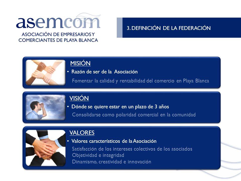 MISIÓN VISIÓN VALORES 3. DEFINICIÓN DE LA FEDERACIÓN
