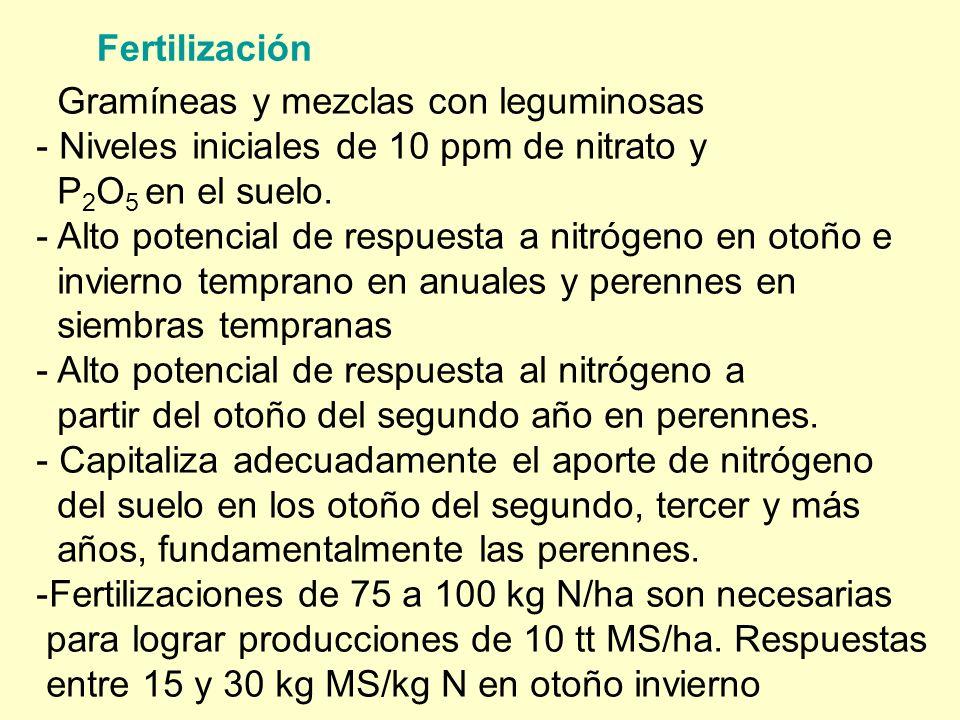 Fertilización Gramíneas y mezclas con leguminosas. Niveles iniciales de 10 ppm de nitrato y. P2O5 en el suelo.