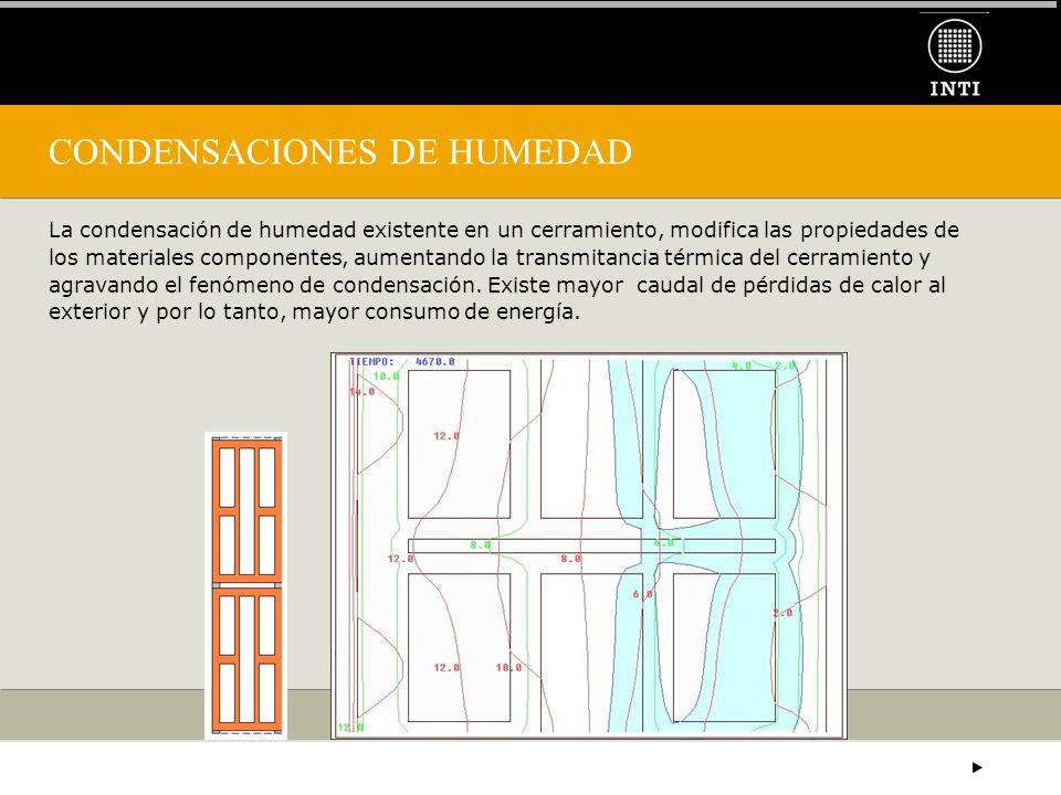 CONDENSACIONES DE HUMEDAD