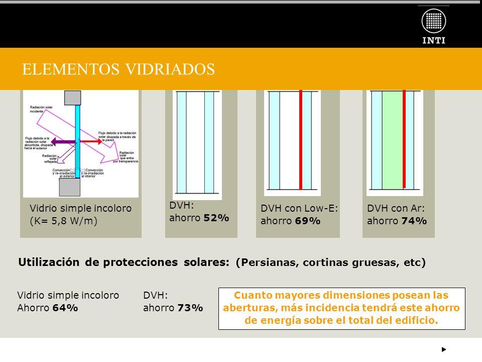 ELEMENTOS VIDRIADOS Vidrio simple incoloro (K= 5,8 W/m) DVH: ahorro 52% DVH con Low-E: ahorro 69%
