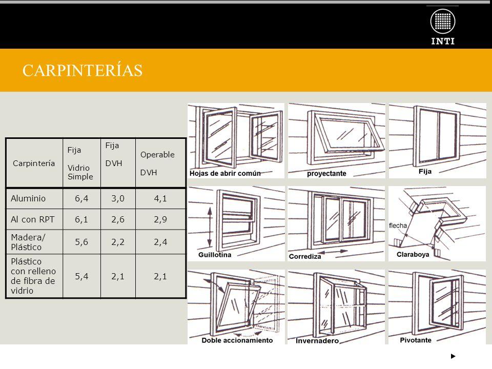 CARPINTERÍAS Aluminio 6,4 3,0 4,1 Al con RPT 6,1 2,6 2,9