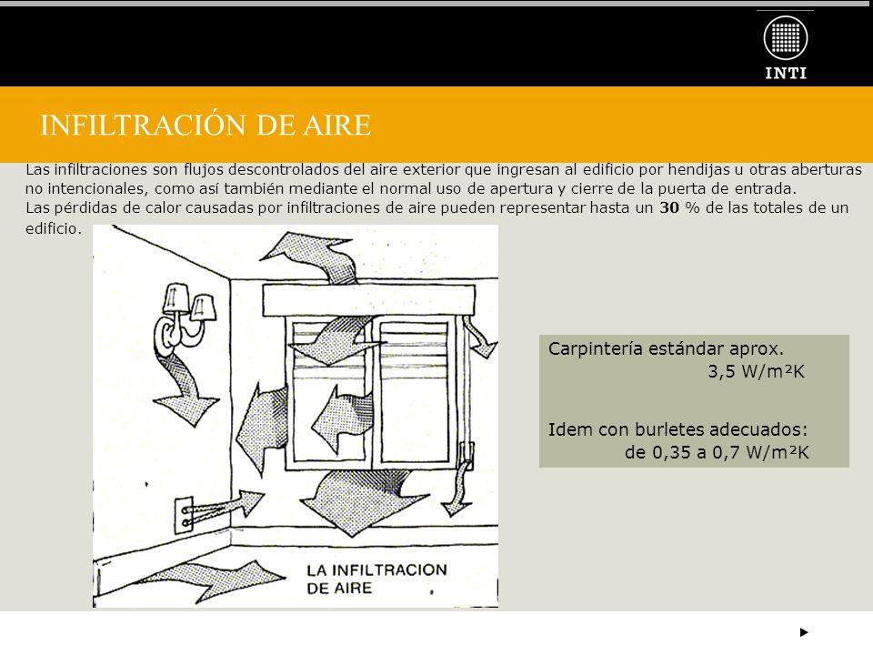 INFILTRACIÓN DE AIRE Carpintería estándar aprox. 3,5 W/m²K