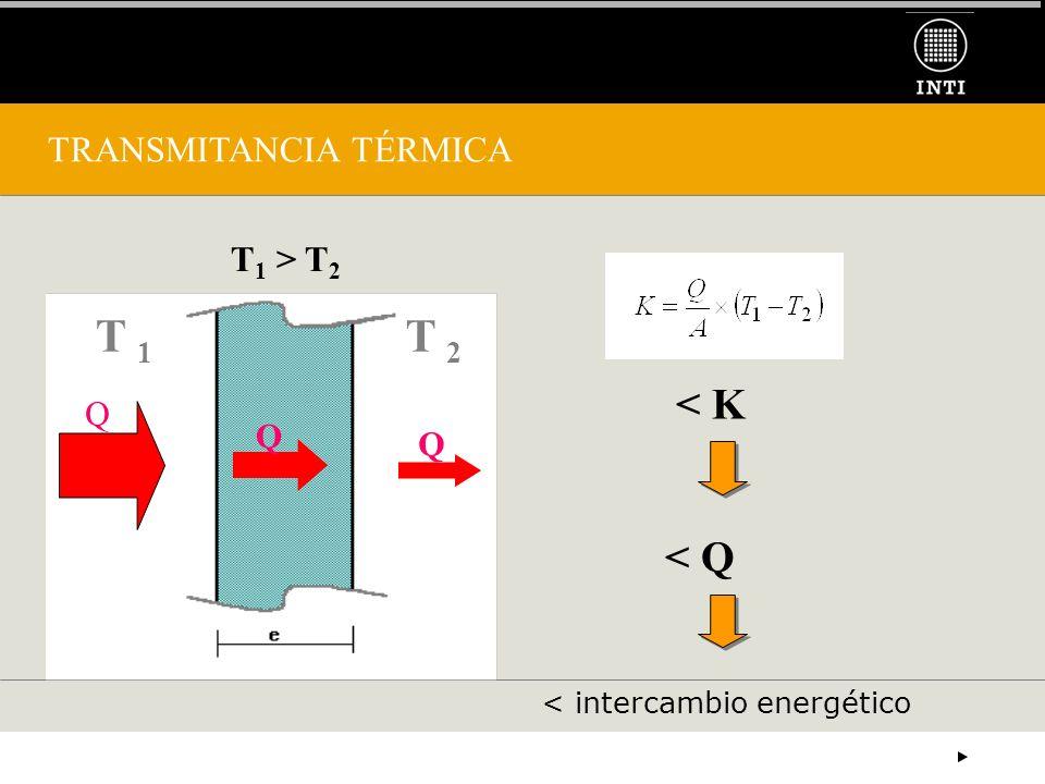 T 1 T 2 < K < Q TRANSMITANCIA TÉRMICA T1 > T2 Q Q Q