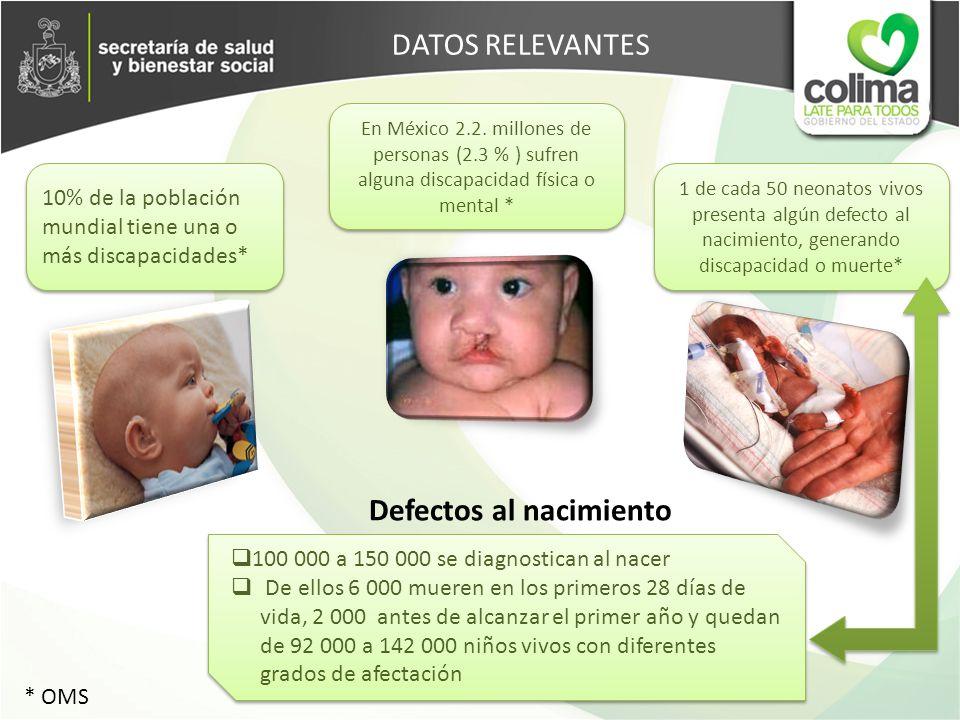 Defectos al nacimiento