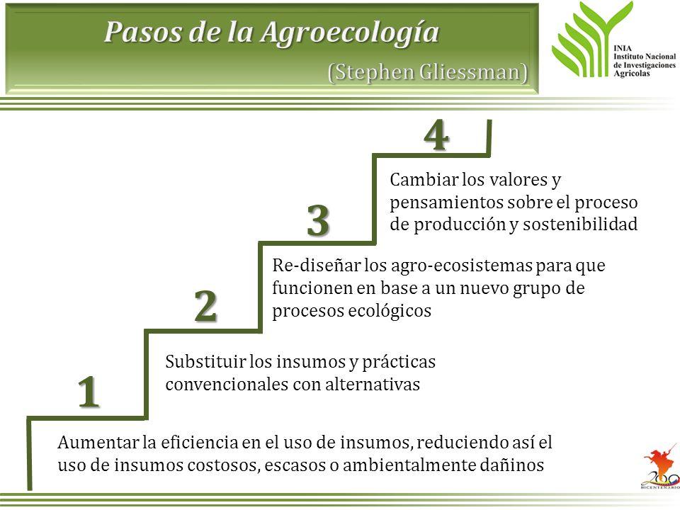 Pasos de la Agroecología (Stephen Gliessman)