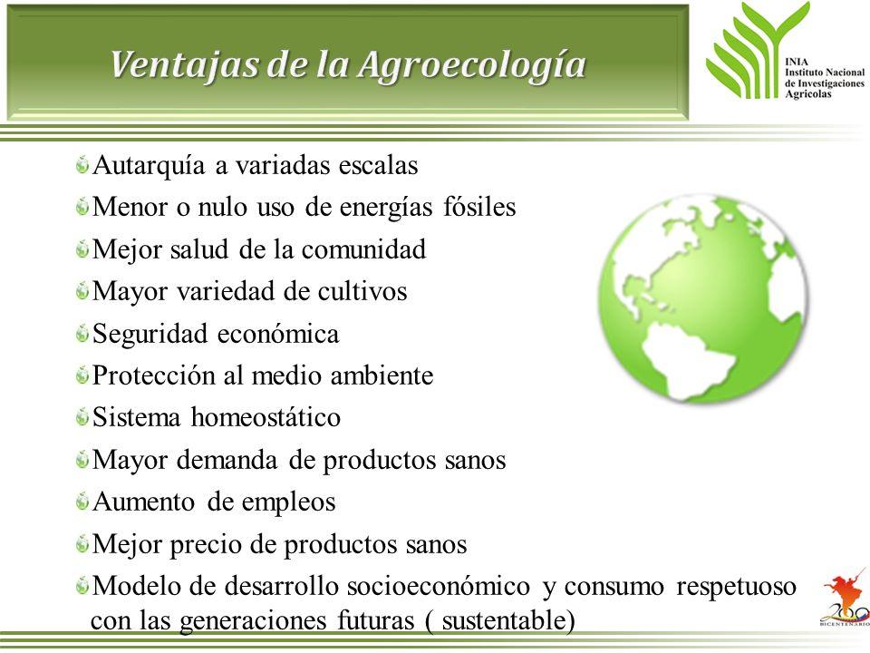 Ventajas de la Agroecología