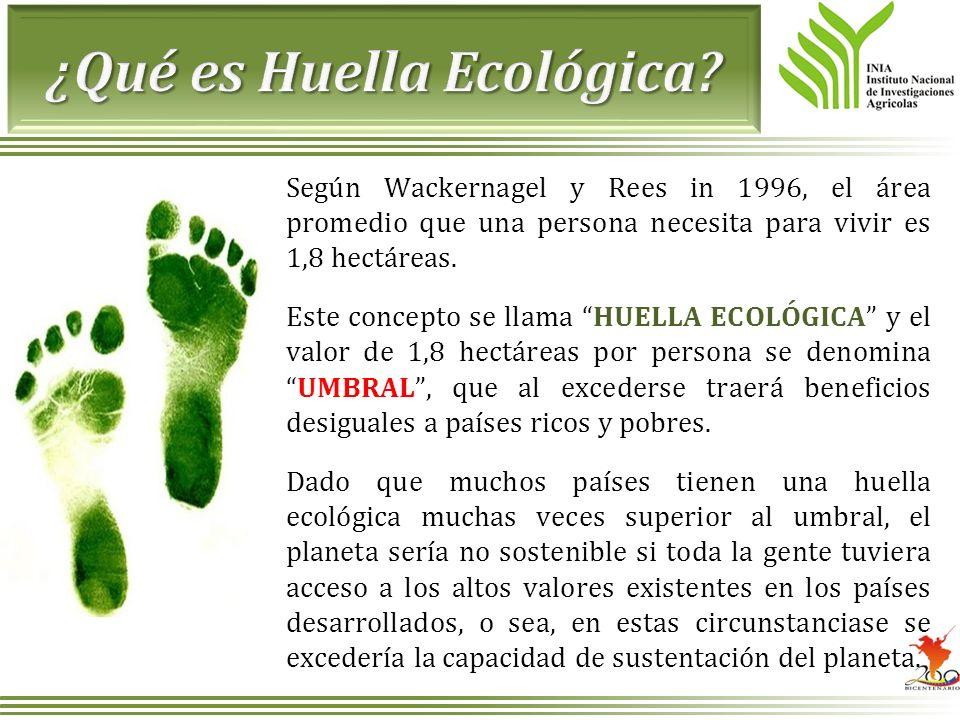 ¿Qué es Huella Ecológica