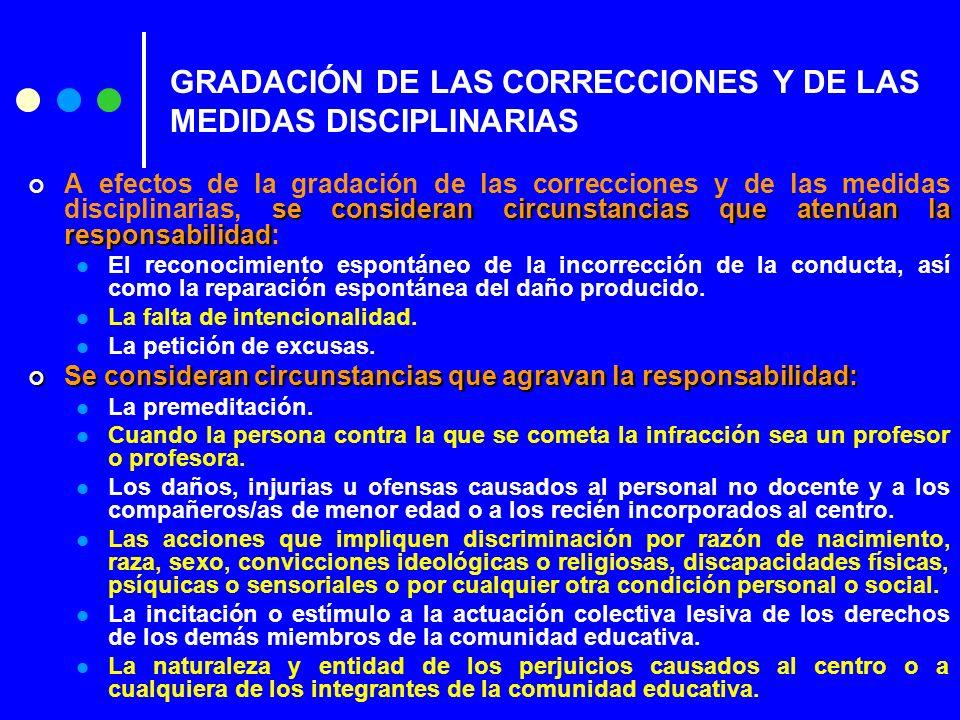 GRADACIÓN DE LAS CORRECCIONES Y DE LAS MEDIDAS DISCIPLINARIAS