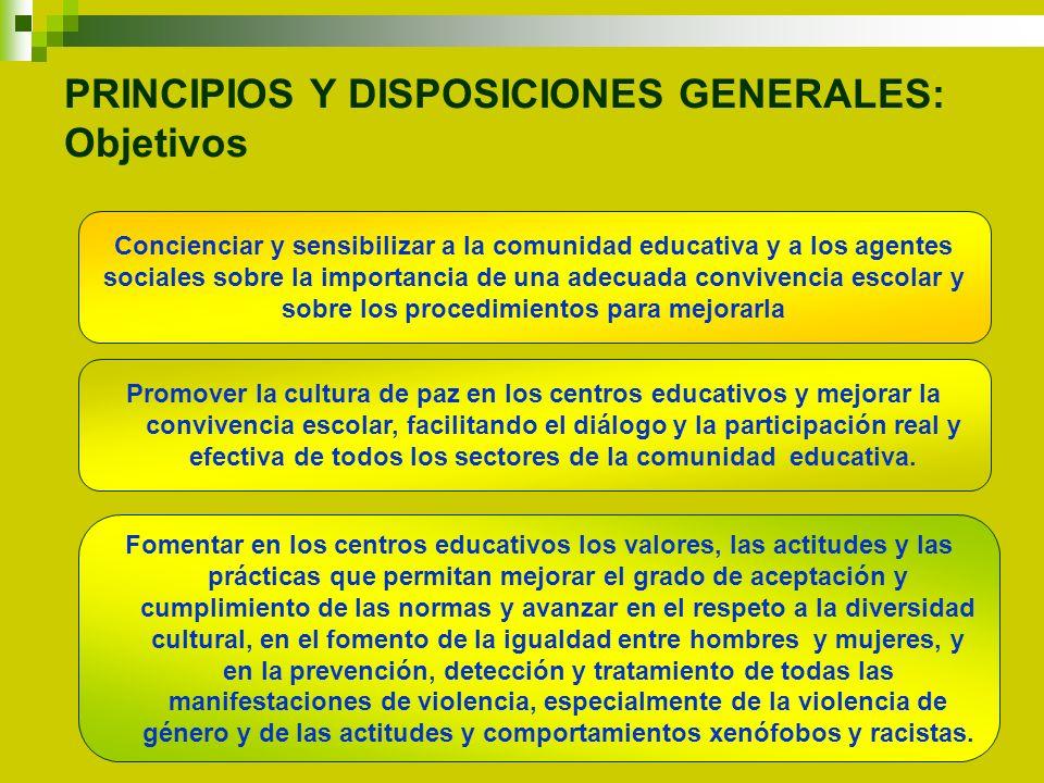 PRINCIPIOS Y DISPOSICIONES GENERALES: Objetivos