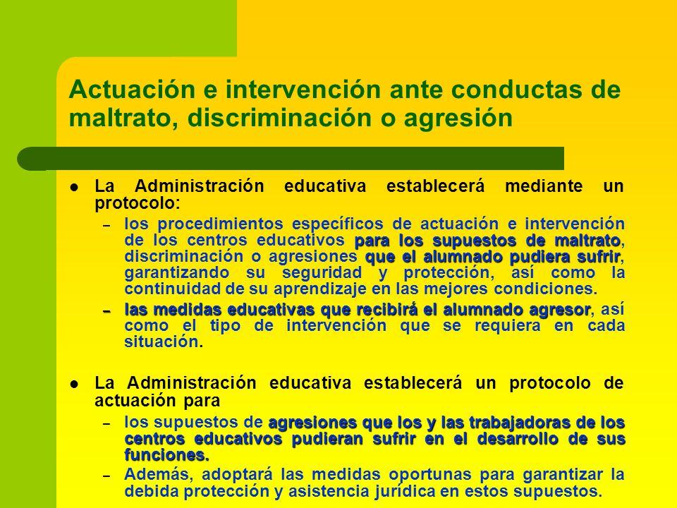 Actuación e intervención ante conductas de maltrato, discriminación o agresión