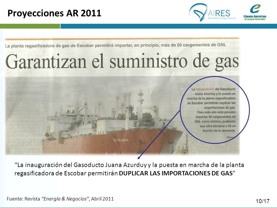 Proyecciones AR 2011