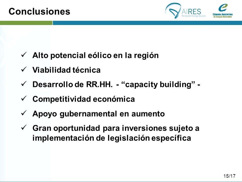 Conclusiones Alto potencial eólico en la región Viabilidad técnica