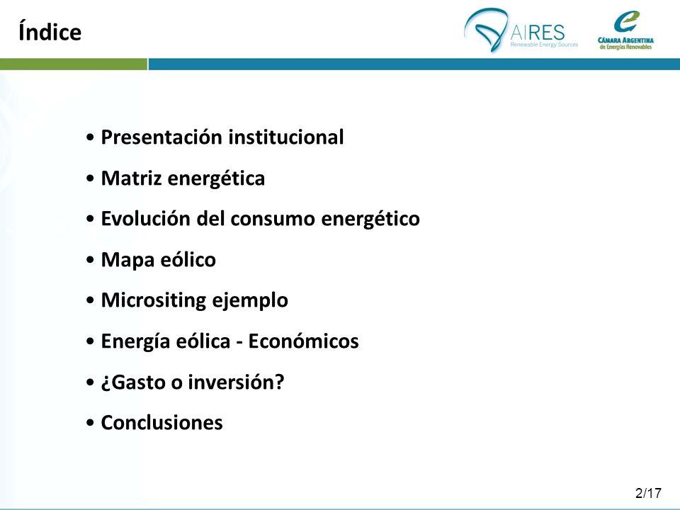Índice Presentación institucional Matriz energética