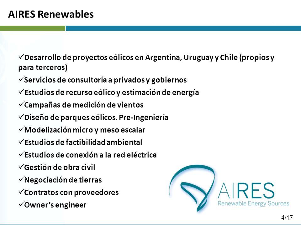 AIRES Renewables Desarrollo de proyectos eólicos en Argentina, Uruguay y Chile (propios y para terceros)