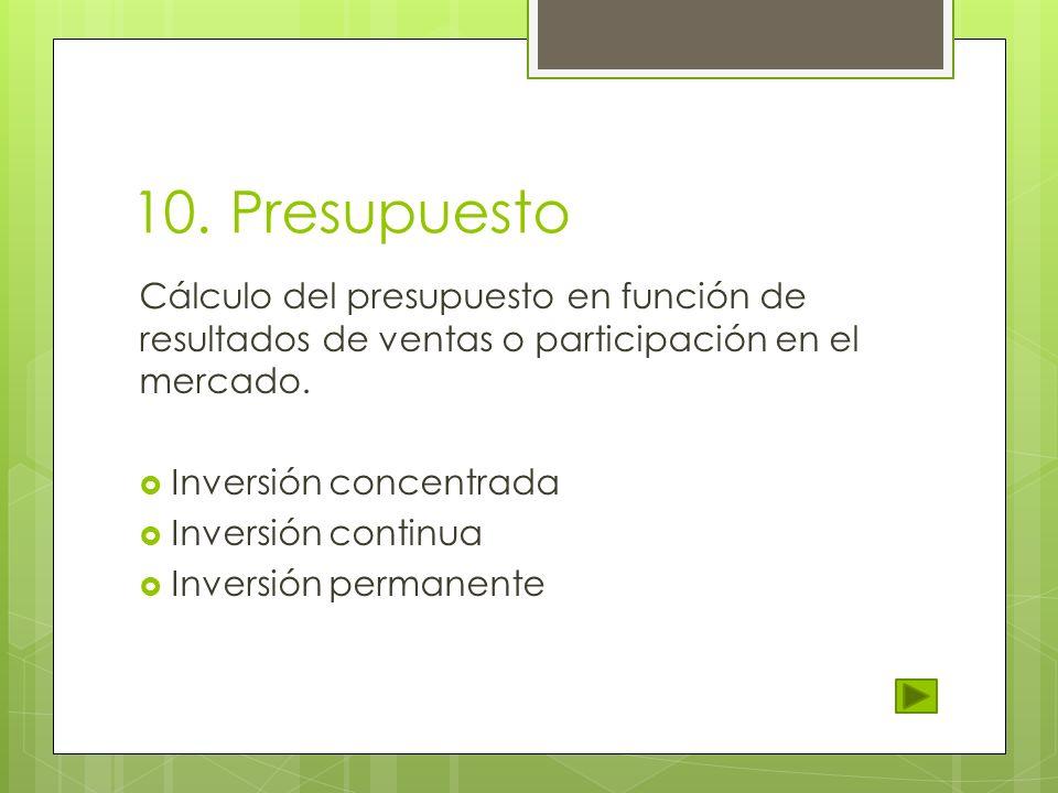 10. Presupuesto Cálculo del presupuesto en función de resultados de ventas o participación en el mercado.