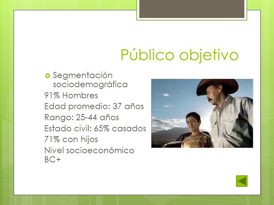 Público objetivo Segmentación sociodemográfica 91% Hombres