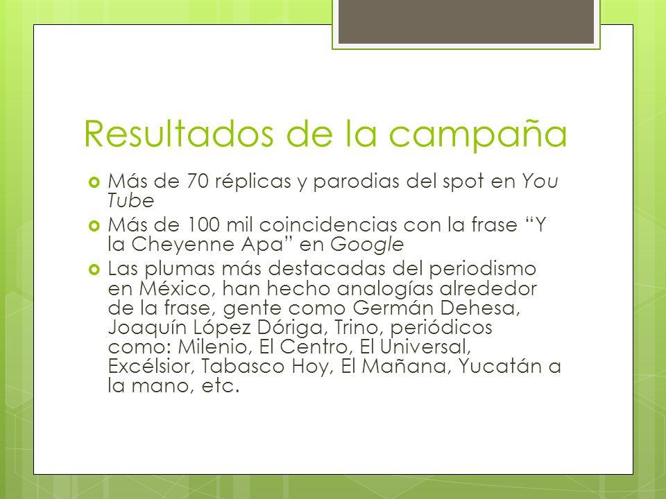 Resultados de la campaña